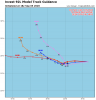 92L_tracks_latest.png